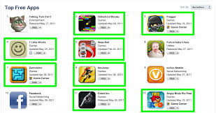free app stores for android android users not around scarce among most popular