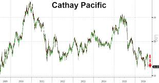 cathay pacific black friday deals cathay pacific crushed as chinese corporate travel collapses