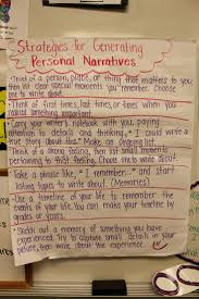 512 best writing ela images on pinterest teaching writing