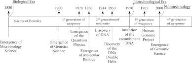 the permanent relation between biology power and war the dual