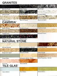 stylish types of stone flooring types of stone flooring