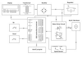 fan motor speed control switch best speed controller wiring diagram photos wiring diagram ideas