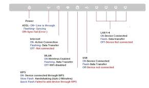 how to configure tp link td w8968 wireless n adsl modem router