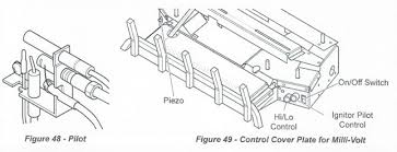 Gas Fireplace Valve Cover by Fireplace And Gas Log Lighting Instructions