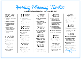 wedding checklist wedding checklist