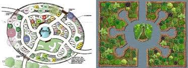garden design circles home design
