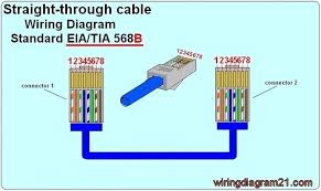 ieee 568b wiring diagram wiring diagram and schematic diagram images
