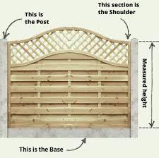 Curved Trellis Fence Panels Continental Fence Panels Cocklestorm Fencing Ltd Manchester U0026 Bury