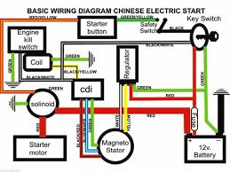 atv wiring harness atv wiring diagrams instruction