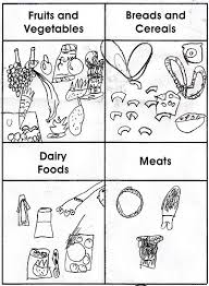 brilliant ideas of four food groups worksheets on sheets