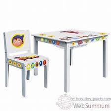 bureau enfant oui oui bureau enfant oui oui bureau enfant oui oui 1000 monde de l 39