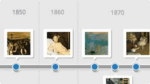 Art And Design Movements Timeline The Art Story Modern Art Timelines
