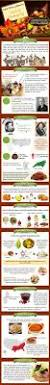 history about thanksgiving thanksgiving food famous cuisine of america