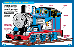 thomas the tank engine manual thomas u0026 friends amazon co uk