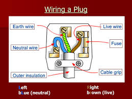 electricity contents circuits circuits current in a series