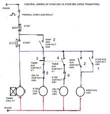 star delta wiring diagram plc dol starter motor manual png wiring
