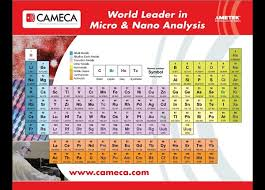 periodic table most wanted key get your periodic table