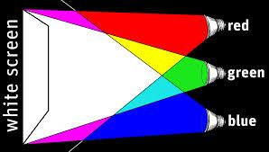 opposite color of pink colored shadows light u0026 color science activity exploratorium