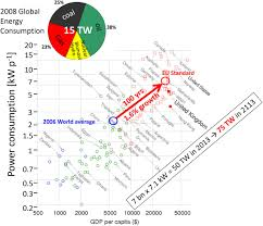 future rx optimism preparation acceptance of risk geological