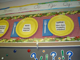 themed decorating ideas classroom decorating theme ideas food theme classroom