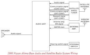 2008 nissan altima base audio and satellite radio system wiring