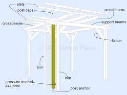 Do I Need A Permit To Build A Pergola by How To Build A Pergola Simple Design Free Plans