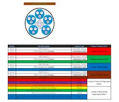 wiring diagram hdmi wire color code diagrams in vienoulas info