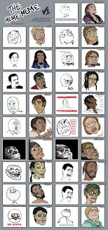 Popular Meme Characters - derp expressions with ror characters by eninaj27 on deviantart