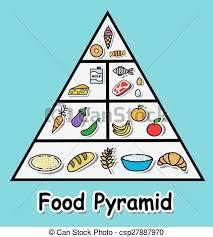 food pyramid stock photo images 4 822 food pyramid royalty free