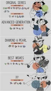 533 best pokemon images on pinterest
