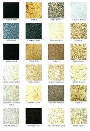 Different Types Of Countertops And Prices Together With 4 Things You