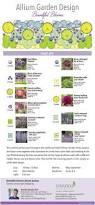 garden layout design best 25 garden layouts ideas on pinterest vegetable garden