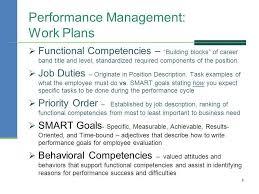 performance management lead ppt video online download