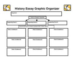 Applytexas Help Desk Research Thesis On Elearning Essay Now Then Apply Texas College