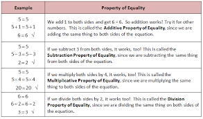 all worksheets addition and multiplication properties worksheets