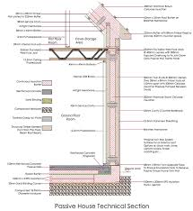 5 reasons to build with a timber frame kit system sustainable