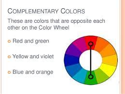 Color Wheel Scheme Color Wheel Color Schemes Zentangles
