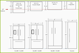 Standard Kitchen Cabinet Door Sizes Best Of Standard Kitchen Cabinet Sizes Metric Photograph Kitchen