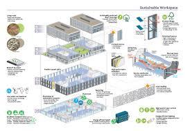 exploded floor plan infographic services infographic designer illustrator paul weston