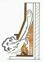 aspiratori fumo per camini aspiratori per camini