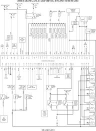 wiring diagrams and pinouts at 2000 dodge dakota diagram