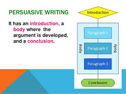 persuasive writing introduction for year 10
