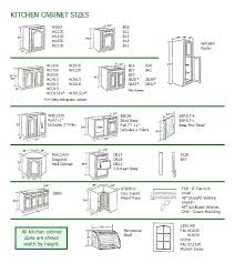 Base Cabinet Height Kitchen Kitchen Cabinets Measurements Standard Cabinet Height Kitchen Base