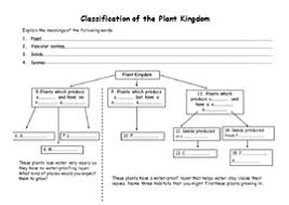classification of plants and animals by jballmate teaching