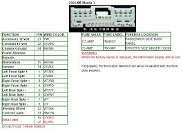 fantastic pioneer car speaker wiring diagram image schematic