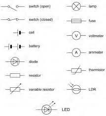 aqa gcse physics subject content