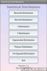 Normal Distribution Table Calculator Best 25 Normal Distribution Ideas On Pinterest Statistics