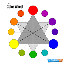 color wheel chart for teachers and students