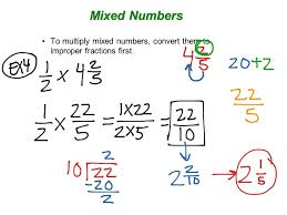 showme multiplying rational numbers lyric