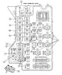 dodge ram 1500 fuse box diagram 2001 dodge ram fuse box diagram